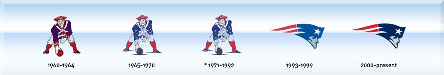 Logo Patriotas