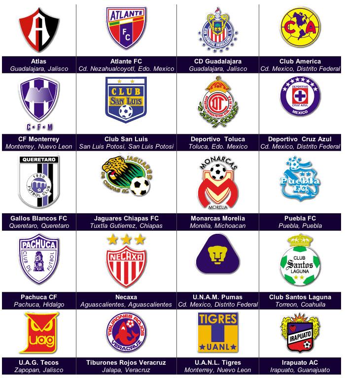Los logotipos de los equipos del fútbol mexicano; desde hace algunos años