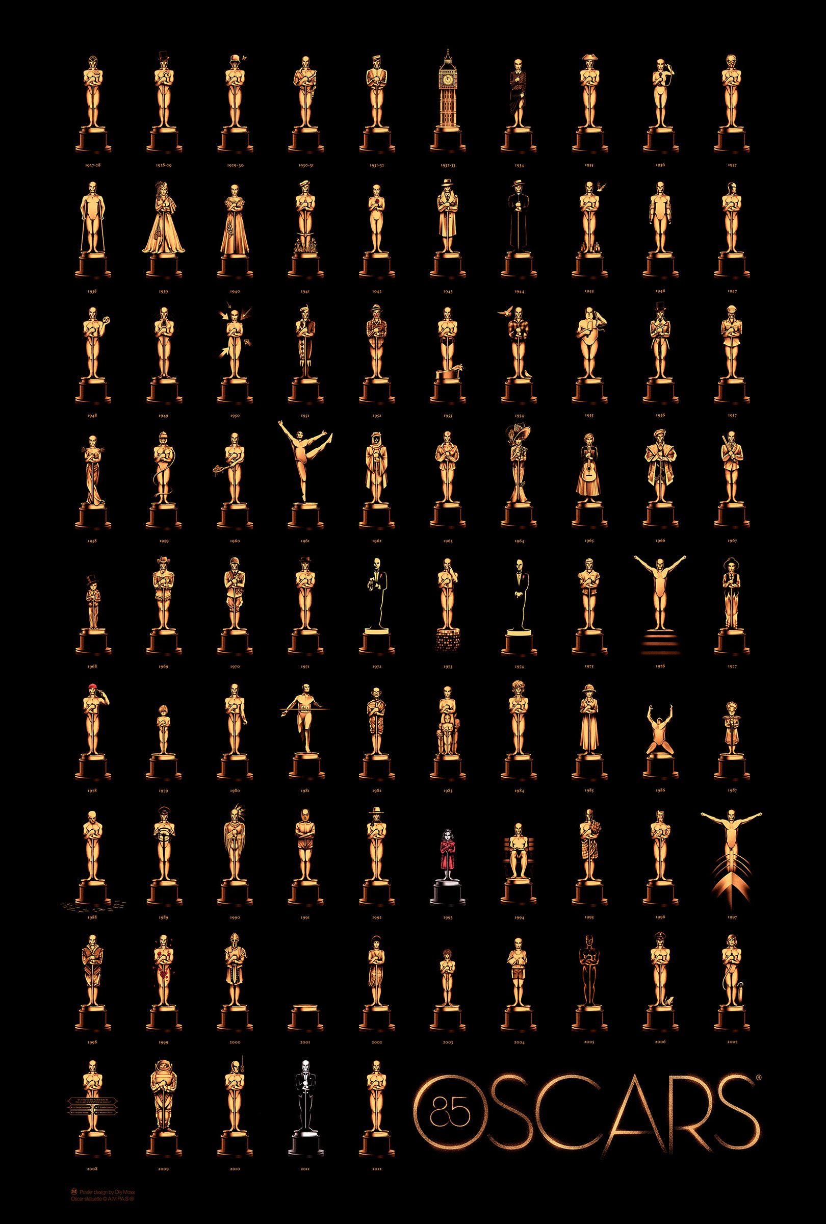 Charlie Hebdo Prophet Muhammad Cartoon  n 2395143 together with Oscar God Of The Academy Awards further Jeremy Meeks Hot Convict Old Mugshots n 5521895 as well 2015 05 01 archive in addition A Piece Of Cinematic History. on oscar award statue 1929