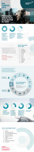 Meaningful Brands - Las 10 marcas m�s significativas del mundo, 2013