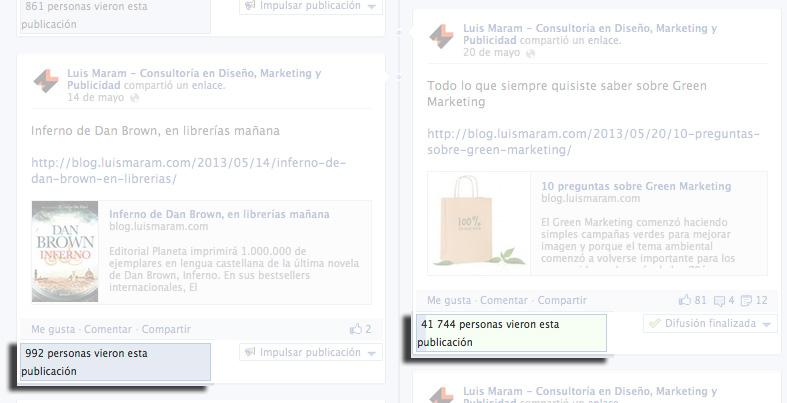 Publicaciones promocionadas de Facebook