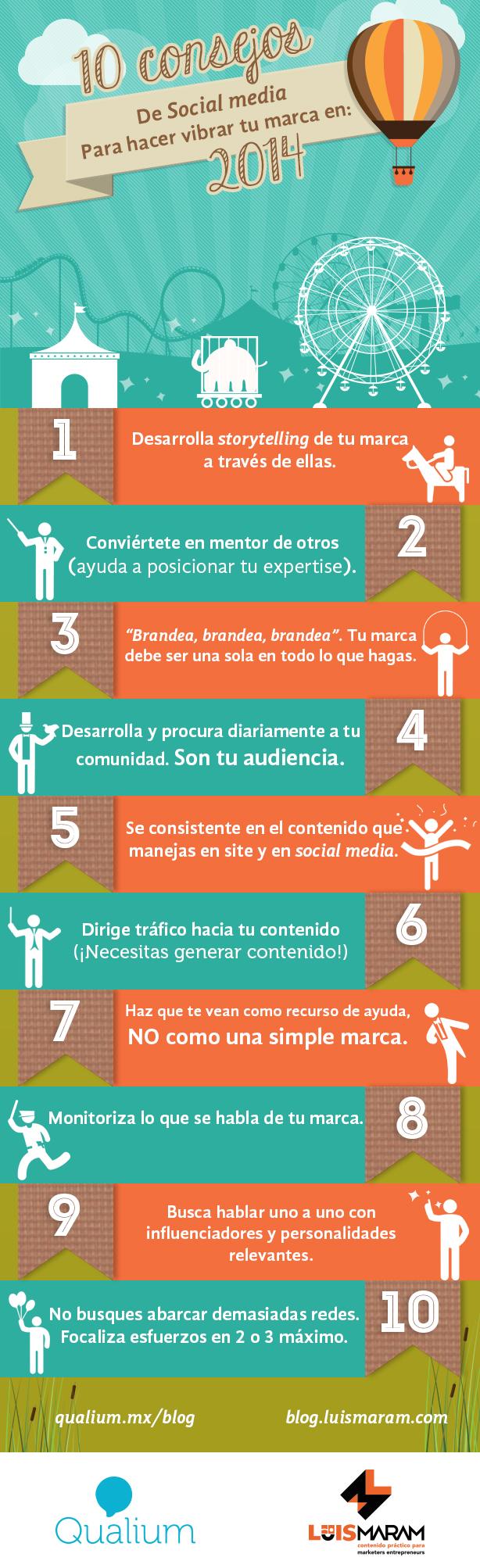 http://blog.luismaram.com/wp-content/uploads/2014/01/Mejores-Practicas-Social-Media.jpg