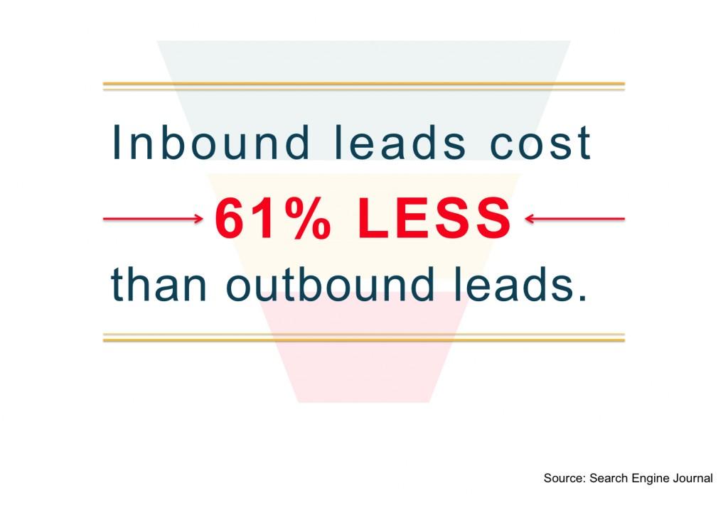 Diferencia de costos entre un lead inbound y uno outbound