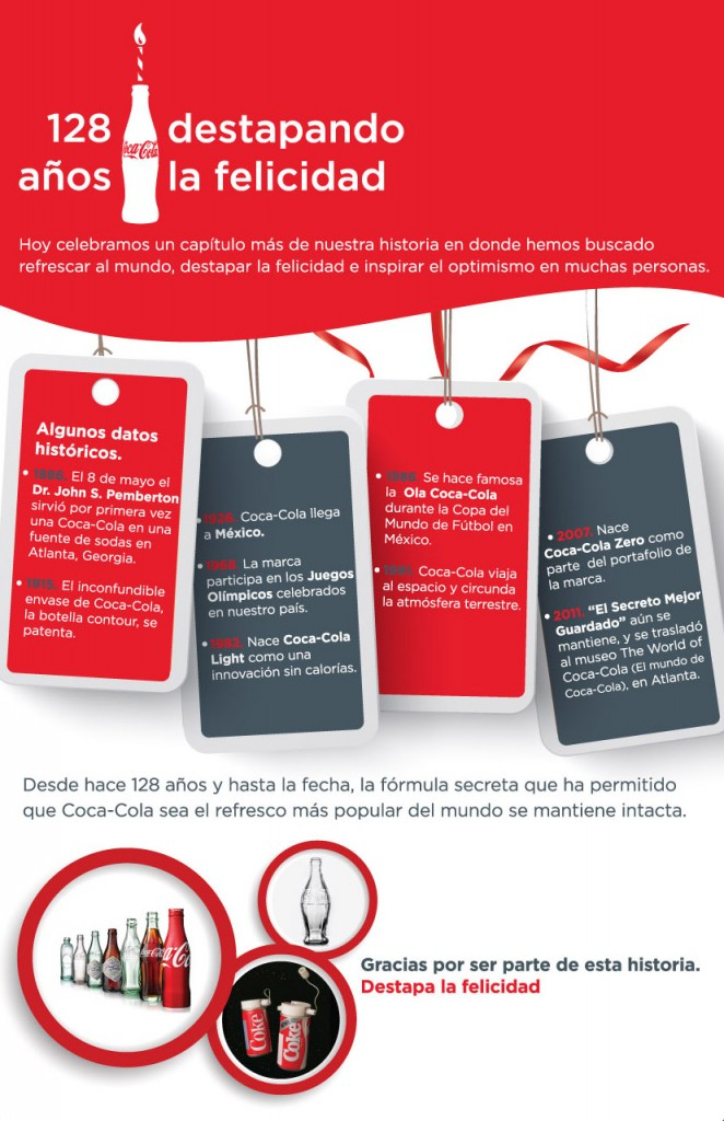 Lo que no sabías de Coca-Cola