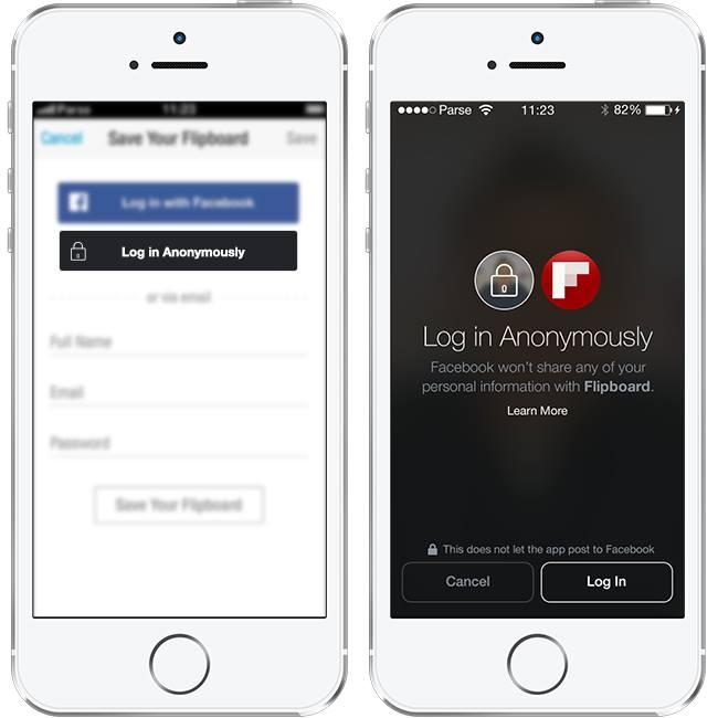 login anónimo
