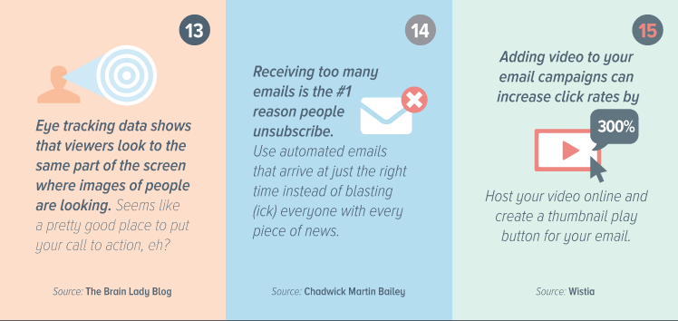 estadísticas de e-mail marketing