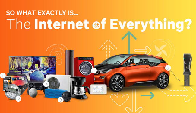 ¿Qué es la Internet de Todo? ¿Cómo cambiará al mundo?
