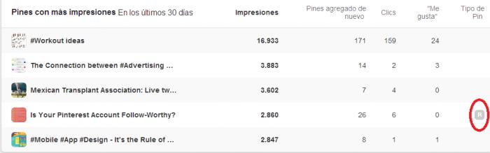 Pines_con_mas_Impresiones