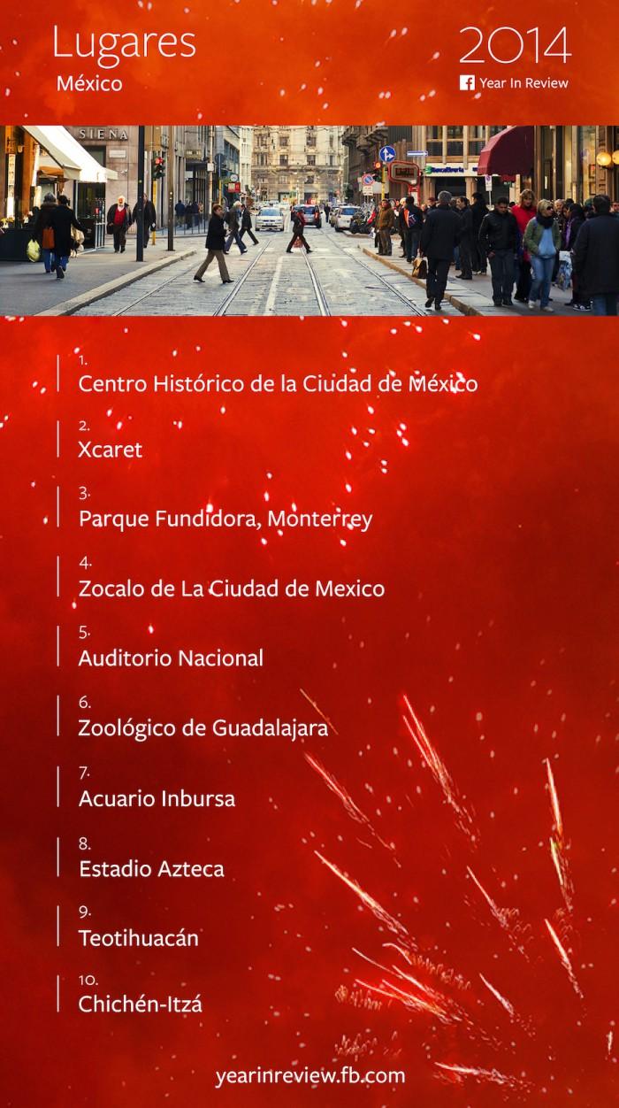 Top10_Places_MX