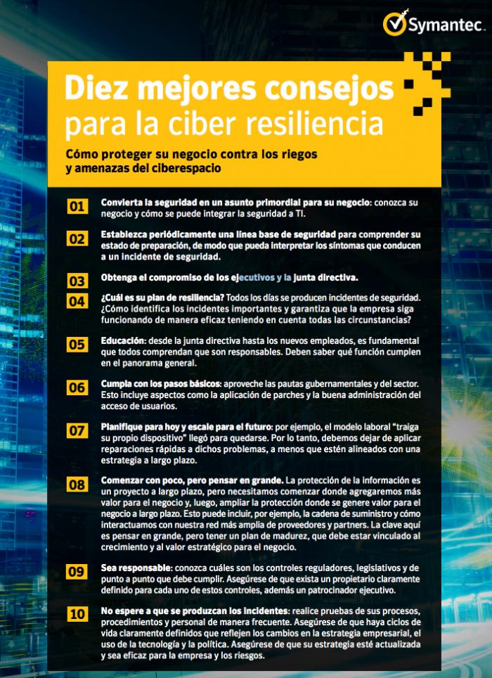 Ciber-resilencia