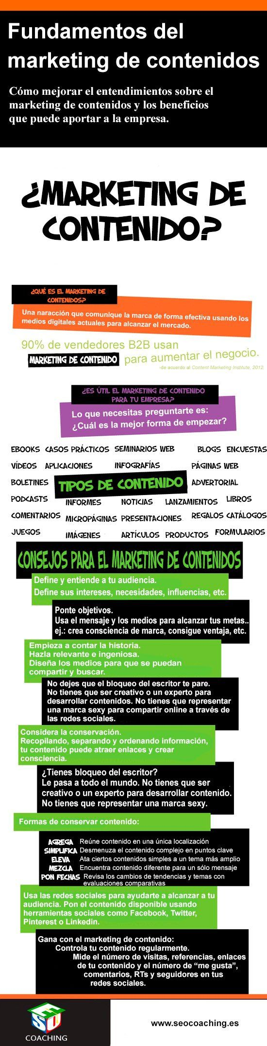 Fundamentos marketing de contenidos