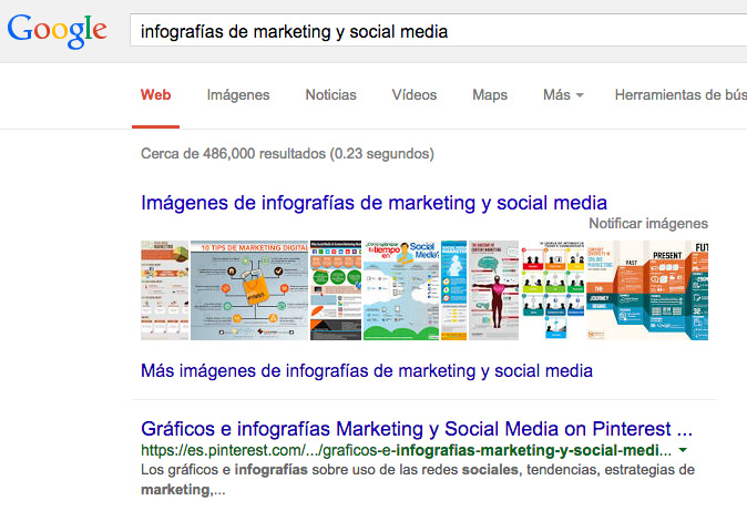 Infografias de marketing