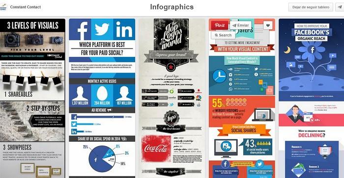 Tablero-Infographics-CC