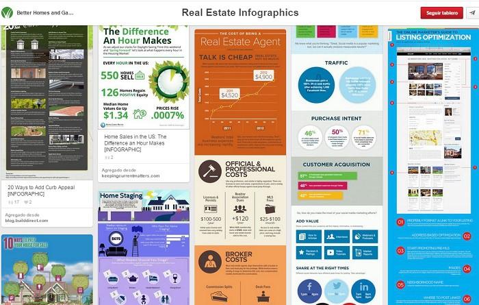 Tablero-RealEstate-Infographics