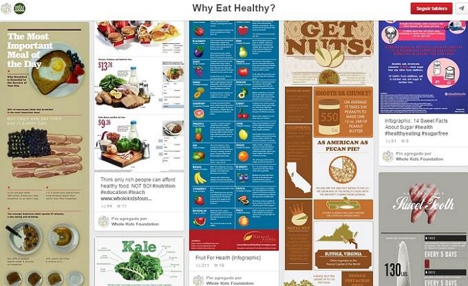 Tablero-Why-Eaat-Healthy