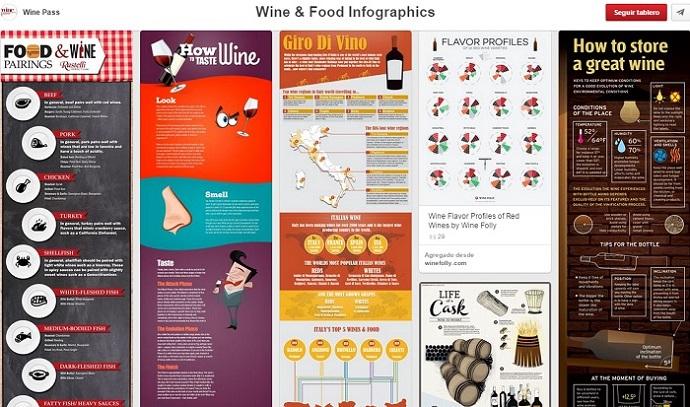 Tablero-Wine&FoodInfographics