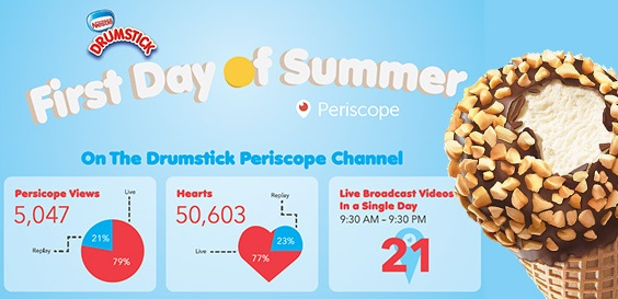First-Day-of-Summer-Periscope