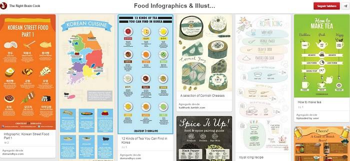 Ejemplo-Food-Infographics-de-TheRightBrainCook