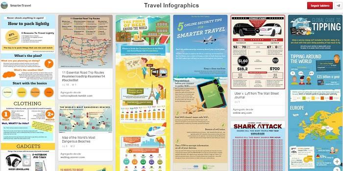 Ejemplo-TravelInfographics-de-SmarterTravel