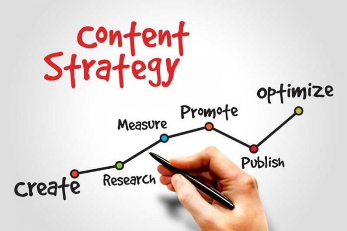 7 puntos para una estrategia de contenido