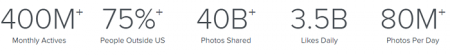 400-millones-usuarios-en-Instagram
