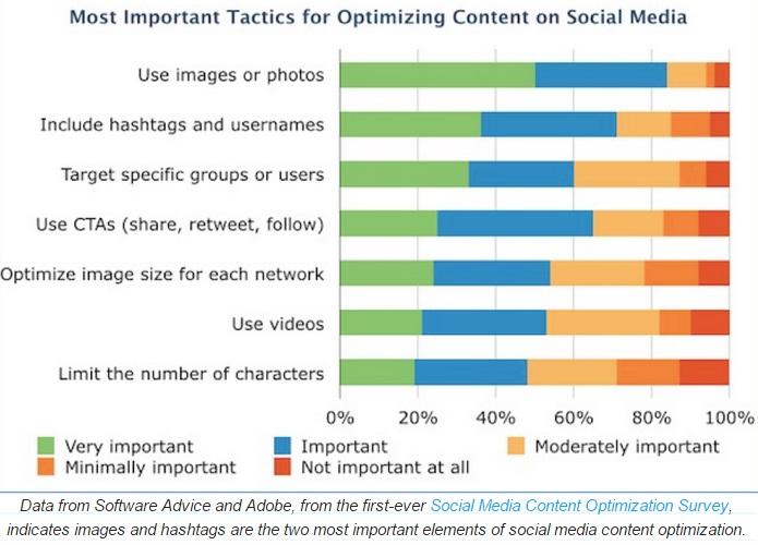 Tacticas-mas-efectivas-para-optimizar-el-contenido-para-las-redes-sociales