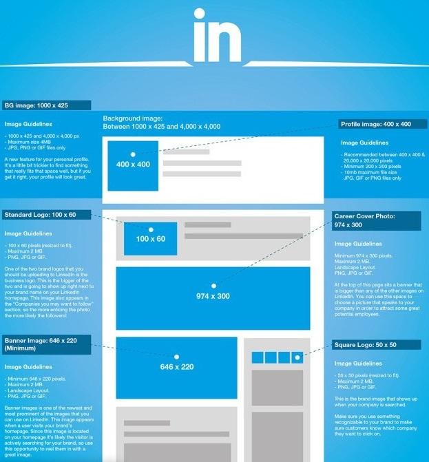 Tamano-de-imagenes-en-LinkedIn