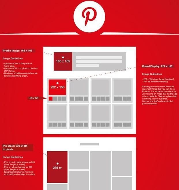 Tamano-de-imagenes-en-Pinterest