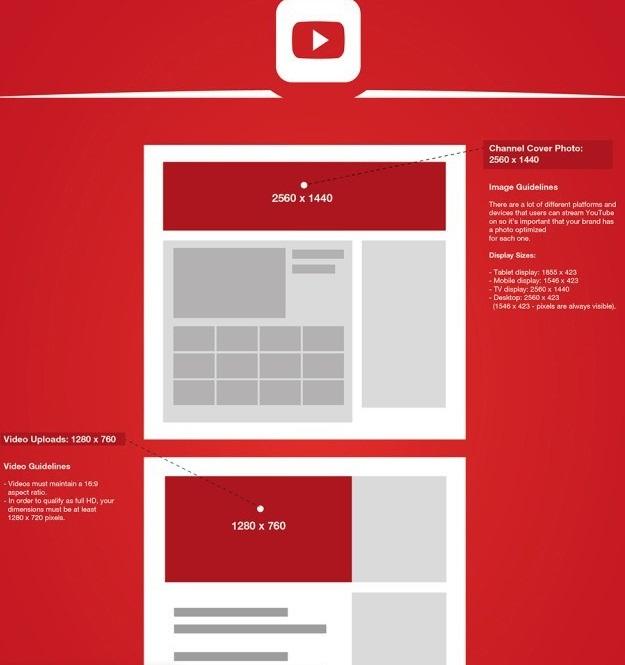 Tamano-de-imagenes-en-YouTube