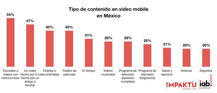 Tipo-de-contenido-en-video-movile-en-Mexico