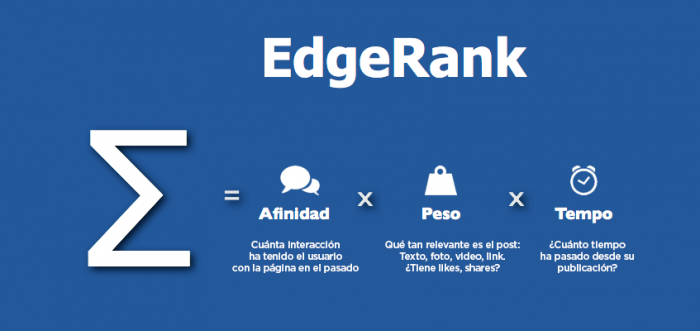 como funciona edgerank
