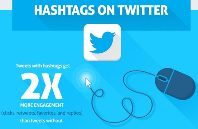 hashtags-en-twitter