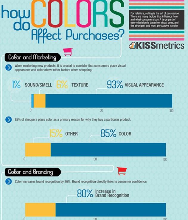 Como-los-colores-afectan-las-compras