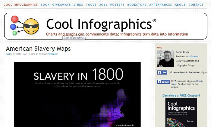 CoolInfographics