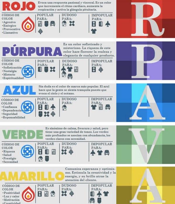 Significado-de-colores