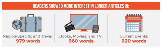 content-length
