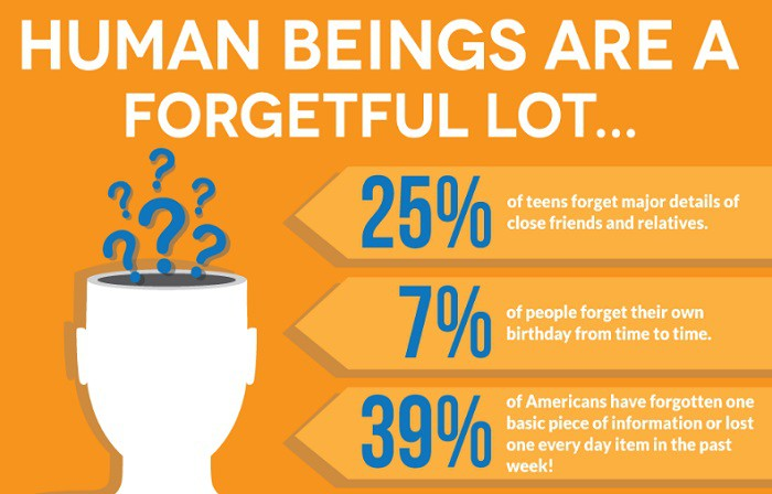 la-gente-es-olvidadiza