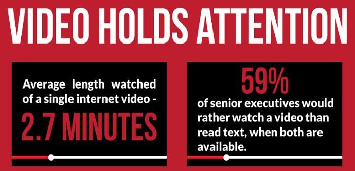 los-videos-atrapan-la-atencion