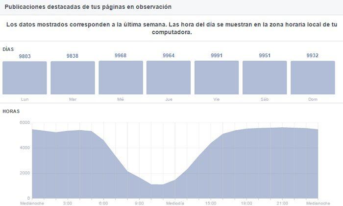 facebook-insights2