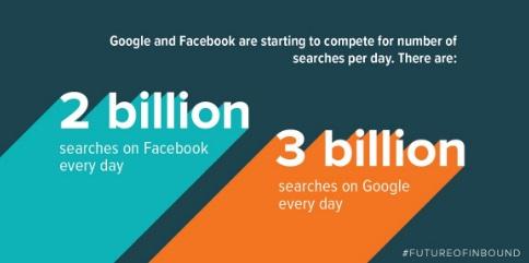 google-y-facebook-compiten-en-la-busqueda