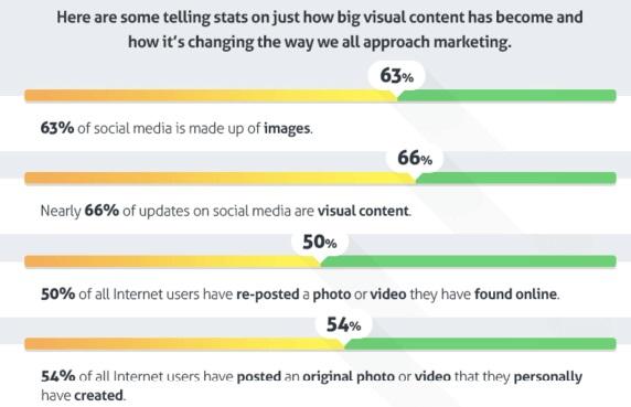uso-de-contenido-visual