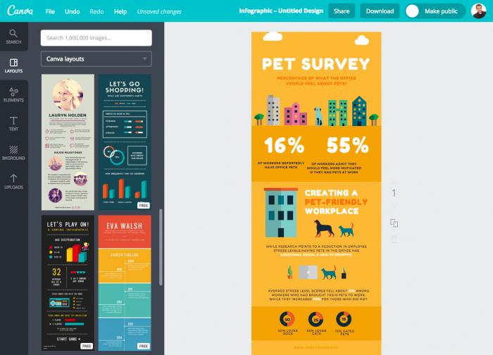 Cómo crear una infografía con Canva
