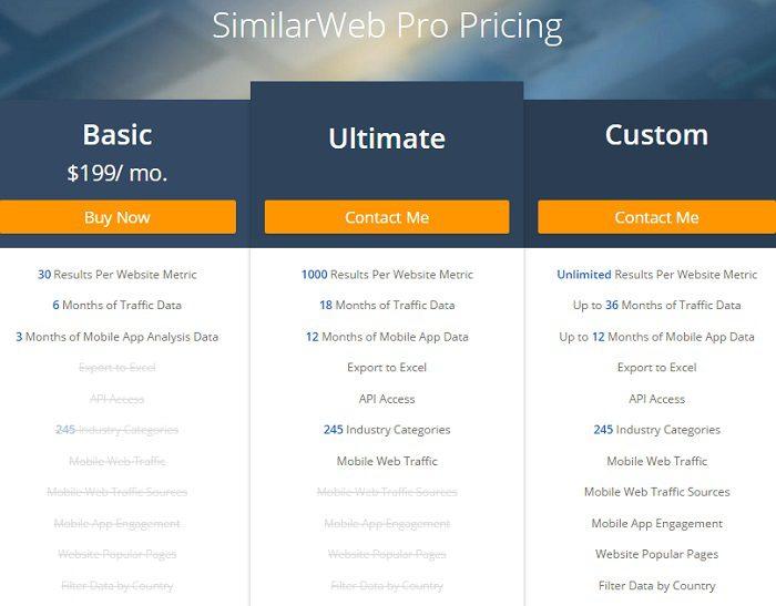 similarweb-precios