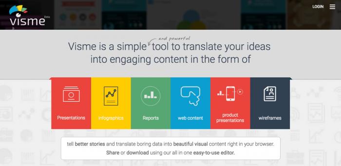 Hacer infografias sin diseñador - Visme
