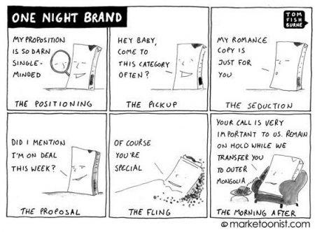 one-night-brand