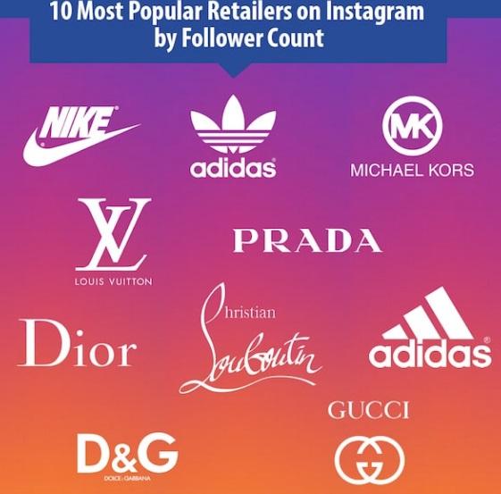 retailers-mas-populares-por-numero-de-seguidores