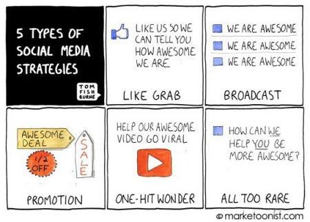 tipos-de-estrategia-en-las-redes-sociales