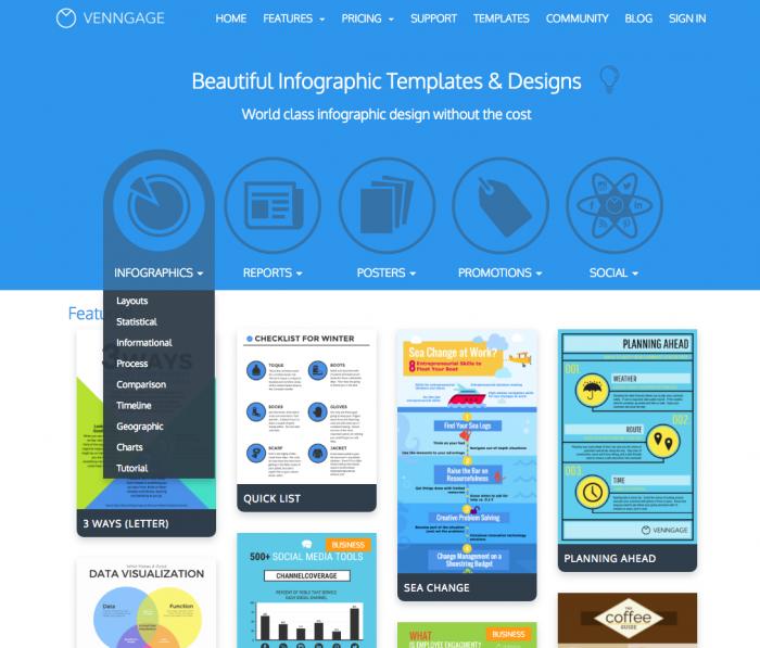 Diseñar infografías sin ser diseñador - Venngage